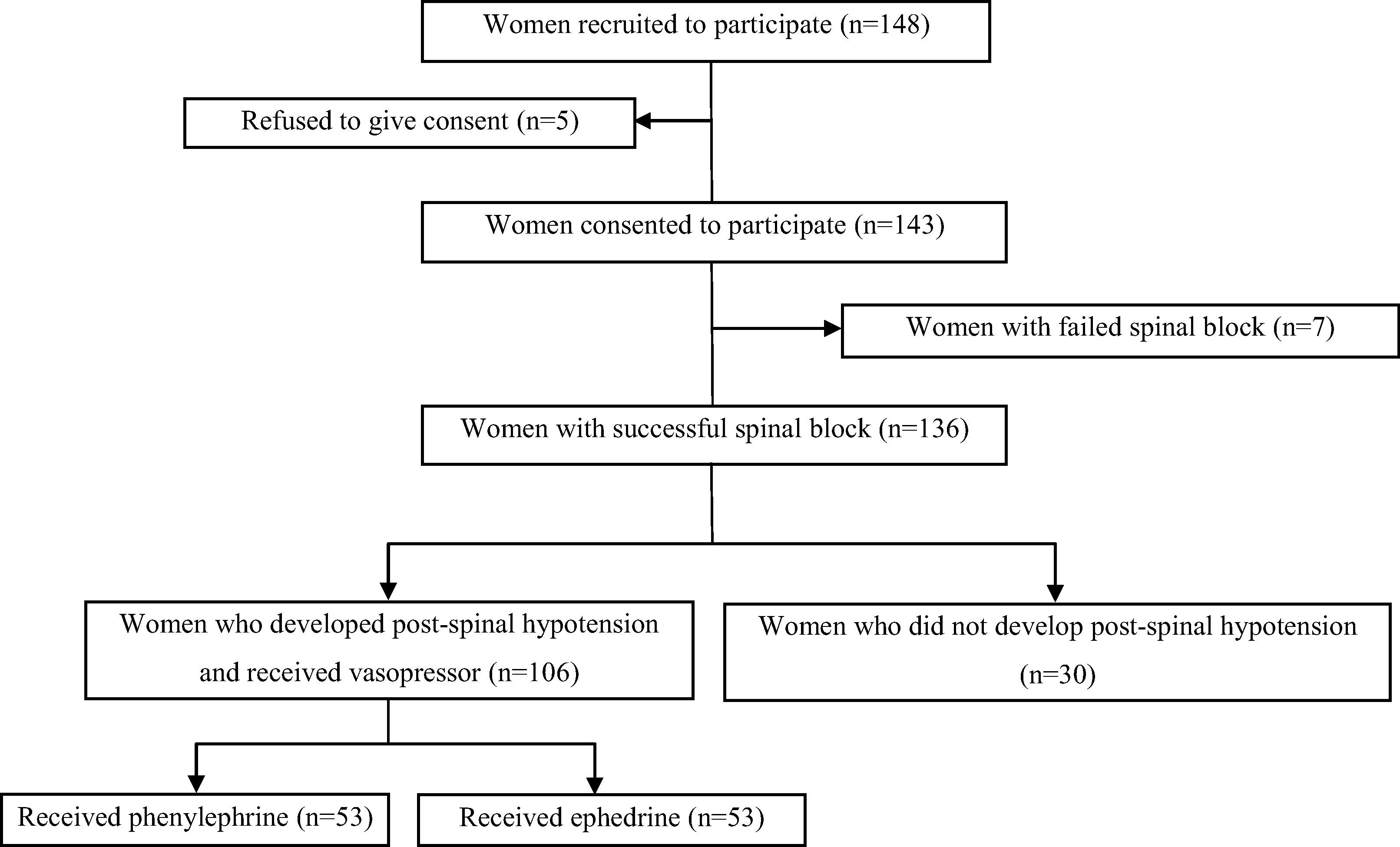 an introduction to the analysis of hypotension Introduction when autonomic  midodrine for orthostatic hypotension: a  systematic review and meta-analysis of clinical trials j gen intern med 2013.